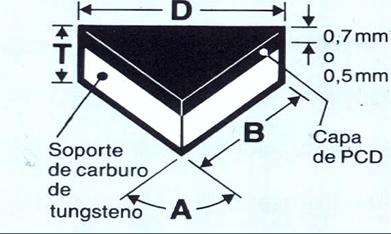polycrystalline cubic boron nitride
