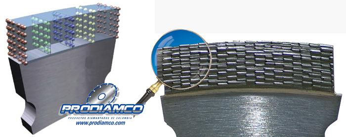 Ventajas de las herramientas de corte con diamante alineado